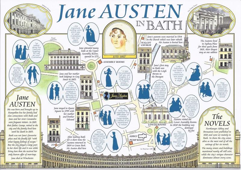 Luoghi di Jane Austen a Bath